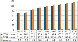 22153-19159-economia-nuevos-tamanos-pantalla-aumentaran-demanda-paneles-lcd