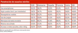 22554-19656-economia-espana-registra-mayor-crecimiento-consumo-noticias